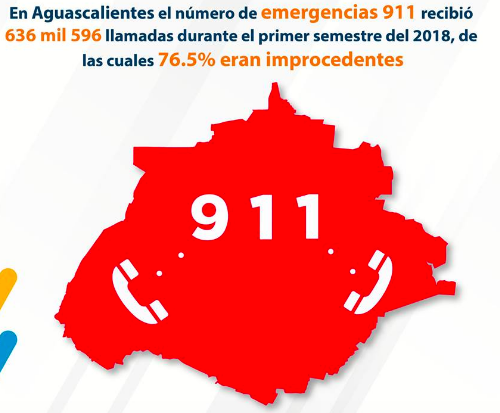 No disminuyen las llamadas falsas e improcedentes al 911