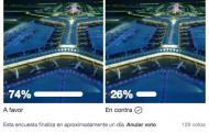Sondeo: 74 de cada 100 a favor del nuevo Aeropuerto