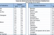 En un año, subió 6 puntos el desempleo en Aguascalientes