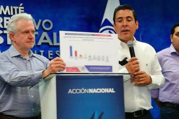 PAN se declara listo para la jornada electoral y defensa del voto