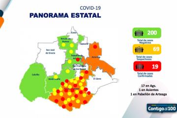 Crecen los positivos y sospechosos de #Coronavirus en Aguascalientes