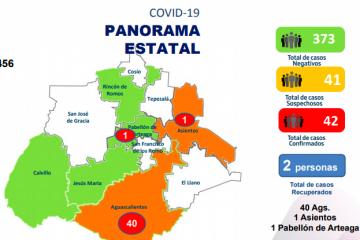 #Coronavirus toca la puerta de médicos en Aguascalientes