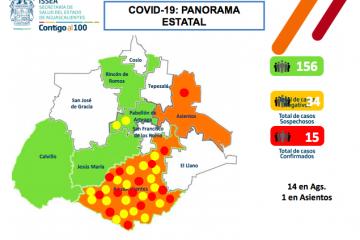 Sube a 15 los positivos a #Coronavirus en Aguascalientes