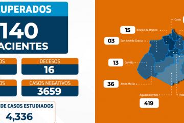 Se eleva a 16 los muertos por #Coronavirus en Aguascalientes