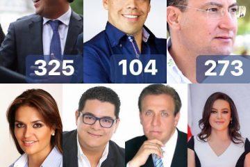 No son tiempos ni momentos para política: Báez