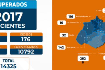 #Coronavirus está ya en todo Aguascalientes