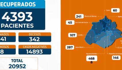 Ronda Aguascalientes las 350 muertes por Coronavirus
