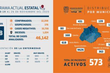 El Llano, San José y Cosío, los municipios con menos contagios